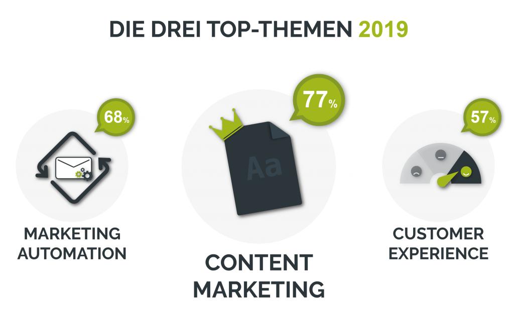 Die drei Top-Themen im digitalen Marketing 2019