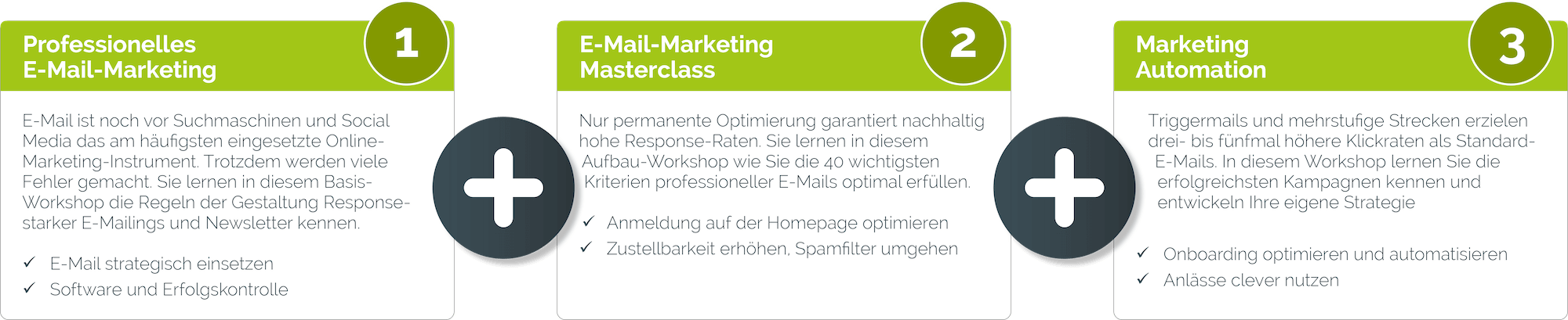 e mail marketing a bis z bundle lang - Unsere Seminar-Pakete