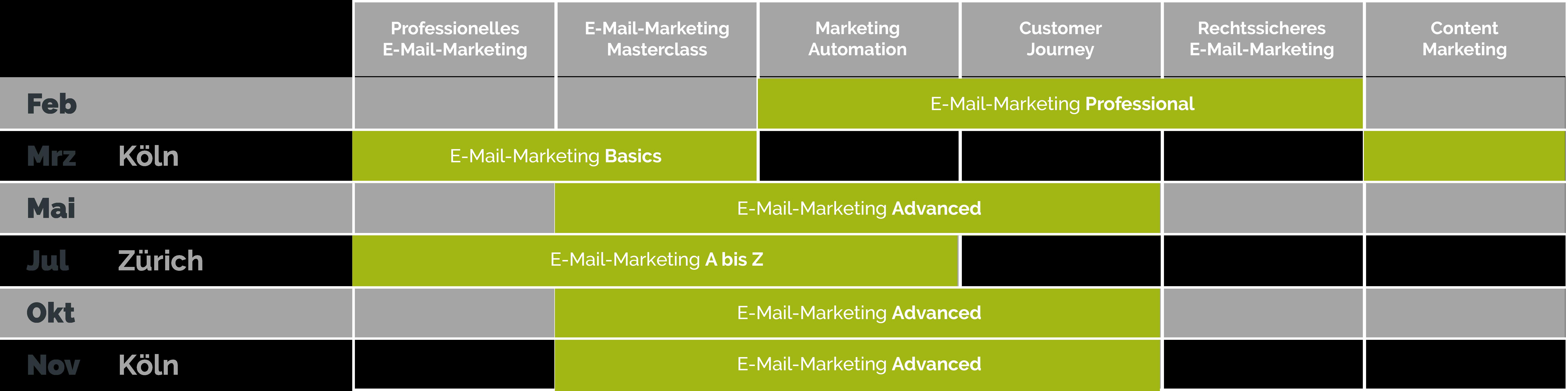 e mail marketing seminare bundleangebote - Unsere Seminar-Pakete