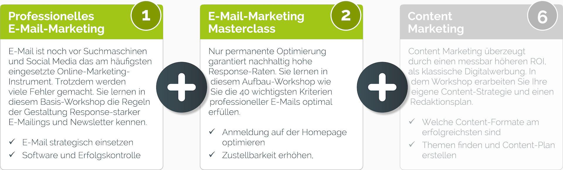 paket content marketing - Content Marketing
