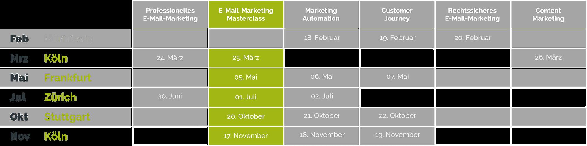 seminartermine e mail marketing masterclass - E-Mail-Marketing Masterclass