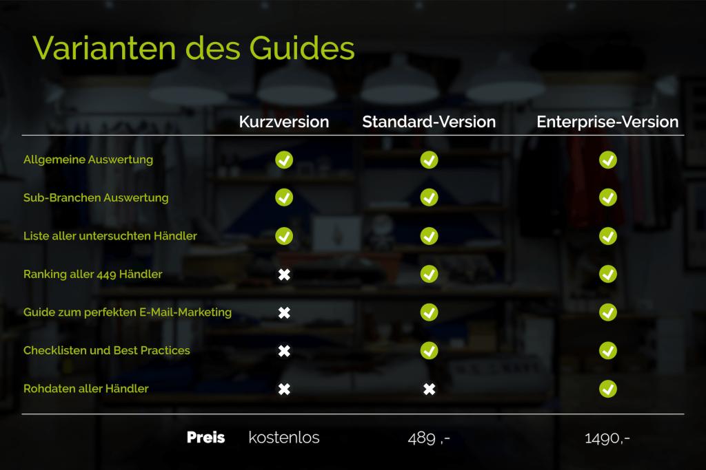 Varianten des EMM-Guide Handel