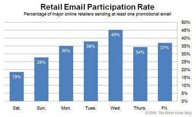 versandtag-us-retailers