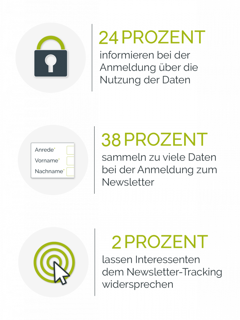 E-Mail-Marketing Benchmarks: Fakten zur Rechtssicherheit