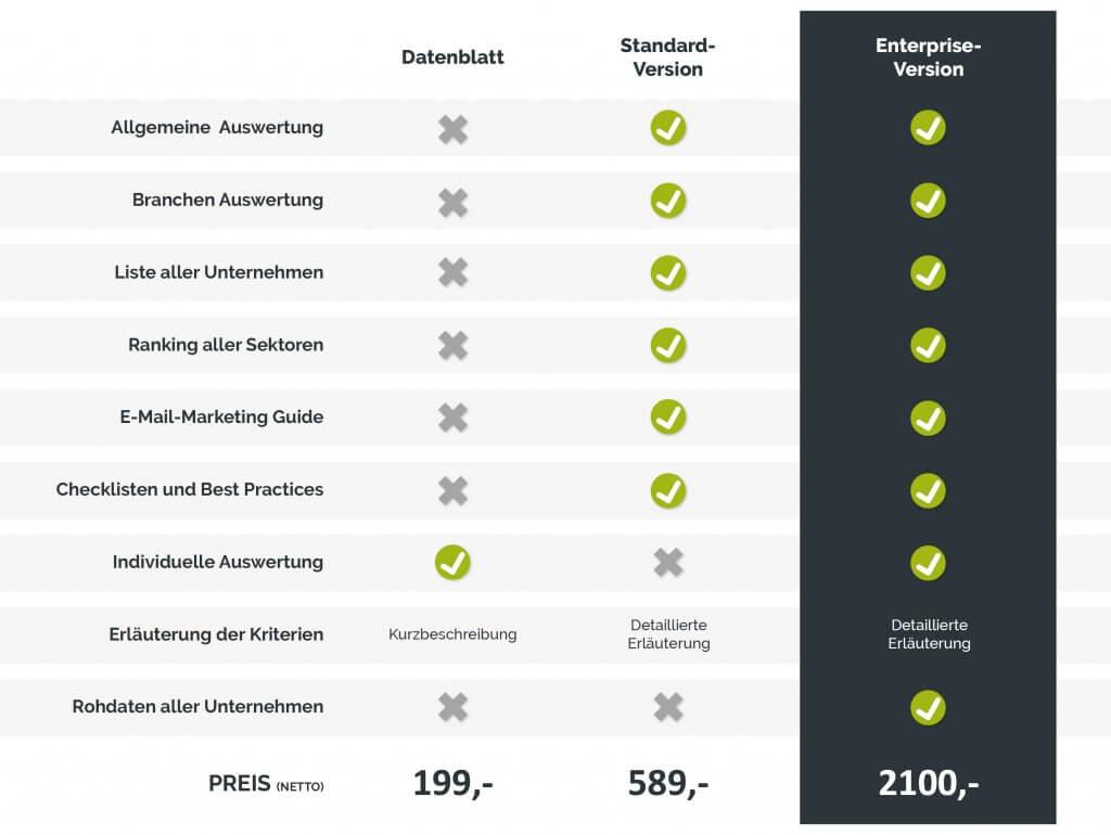 uebersicht der branchenversionen benchmarks 2020 1024x770 - E-Mail-Marketing Benchmarks 2020
